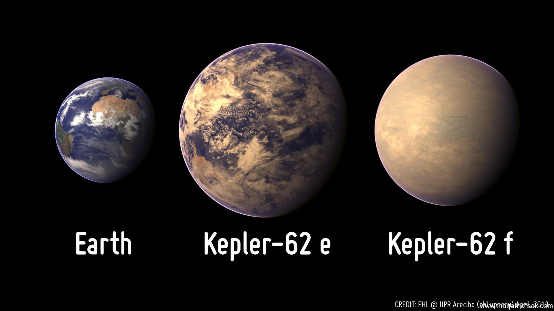 الكواكب الأكثر شبها بالأرض، ثقف نفسك 3