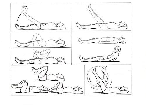 كيف تقوم بحرق دهون البطن، ثقف نفسك 2
