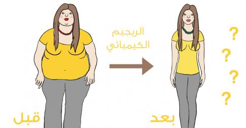 الرجيم الكيميائي لانقاص الوزن ملف كامل عن الريجيم الكيميائي