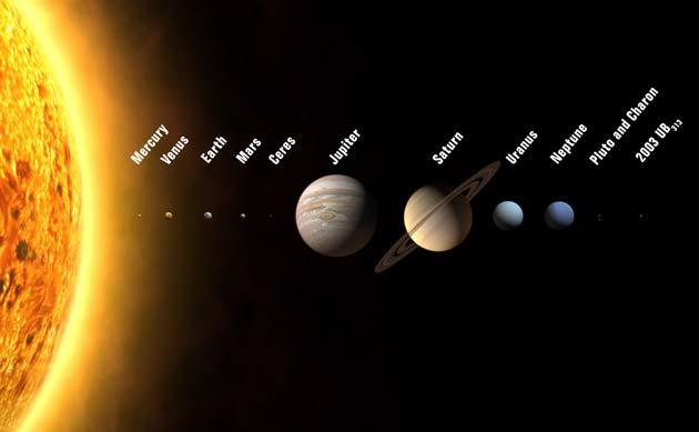 كواكب النظام الشمسي