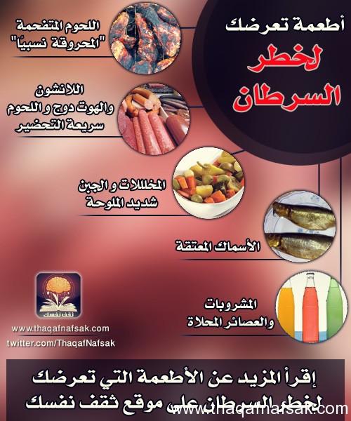 10 أطعمة تزيد من نسبة التعرض للسرطان ( عافا الله الجميع ) Info20