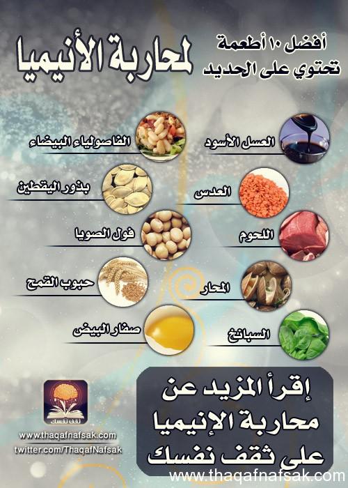 حديد www.thaqafnafsak.com