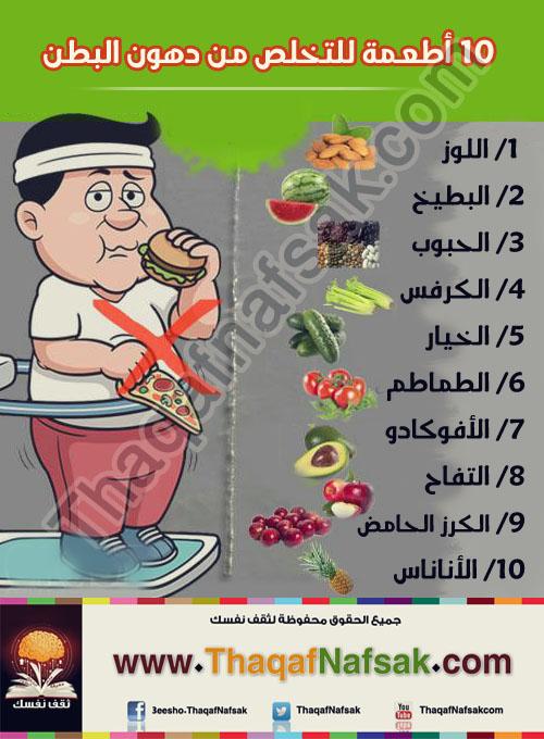 رجيم د/اسامه حمدي وبعض الاكلات المتبعه خلال الرجيم,كيفية تخسيس منطقة البطن  باكلات صحي