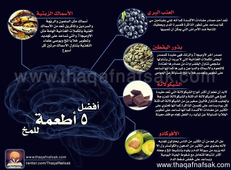 أفضل 5 أطعمة للمخ ، ثقف نفسك