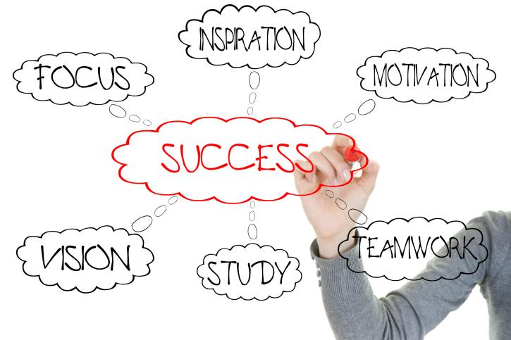 كيف تكون ناجحا في حياتك Success2.jpg