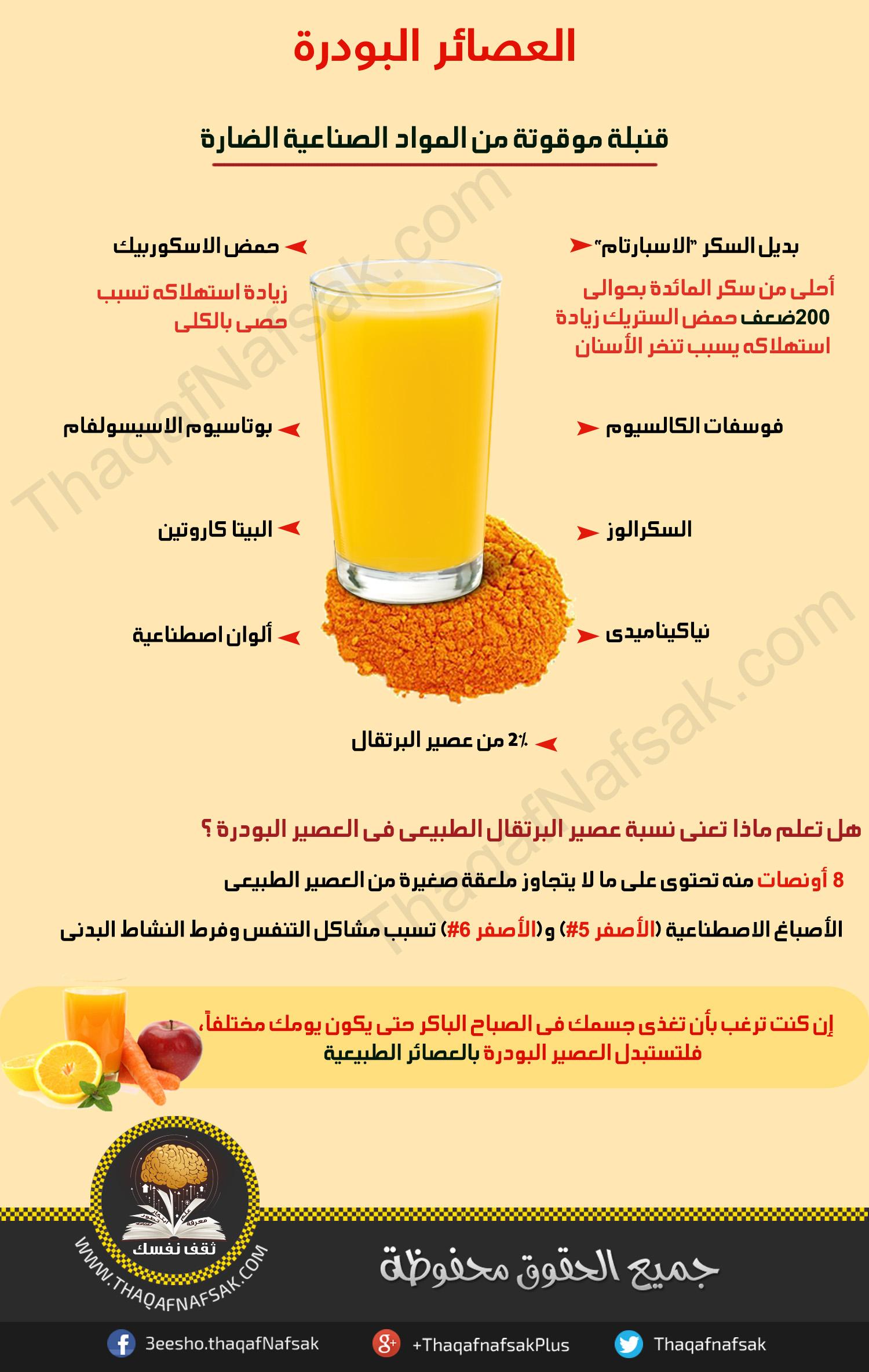 اضرار العصير البودرة