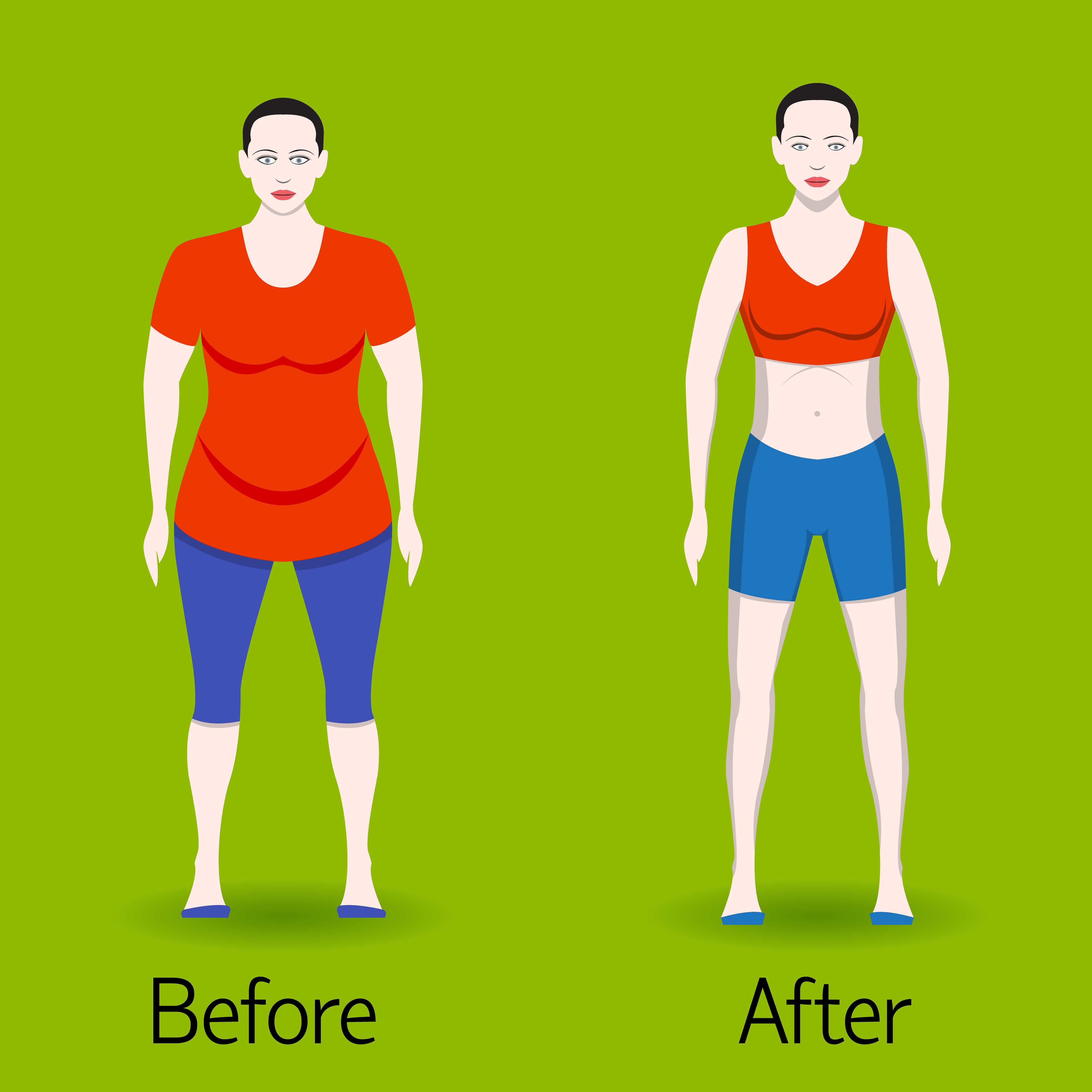 كيف يكون جسمك مثالي