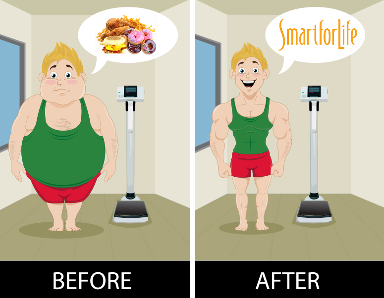 بدون حرمان نظام غذائي لانقاص الوزن في أسبوعين إفقد 10 كيلو من وزنك ثقف نفسك