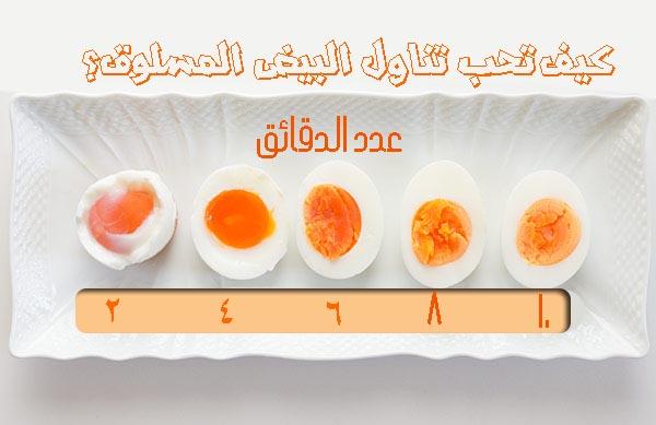 تعلم طريقة سلق البيض بالصور ليكون ناضج غير نيئ وغير م كسر ثقف نفسك