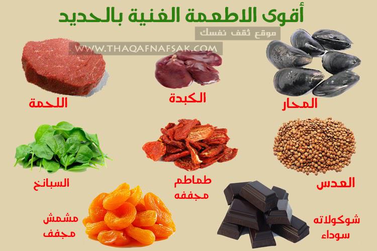 مصادر الحديد الأغنى للجسم أقوى ٤٠ طعام ثقف نفسك