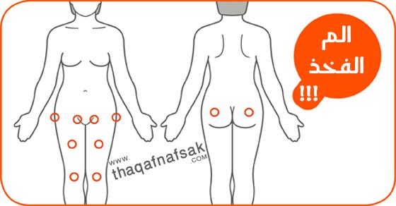 أسباب ألم الفخذ وطرق العلاج ثقف نفسك