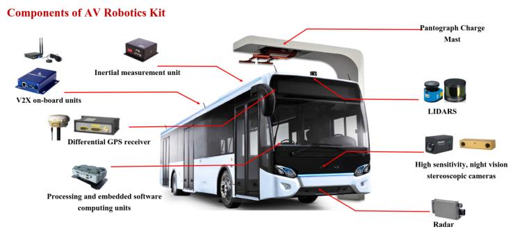 الحافلة الآلية تدخل الخدمة على سبيل التجربة، ثقف نفسك 1