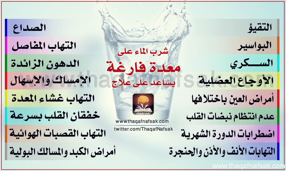 فوائد الماء www.thaqafnafsak.com