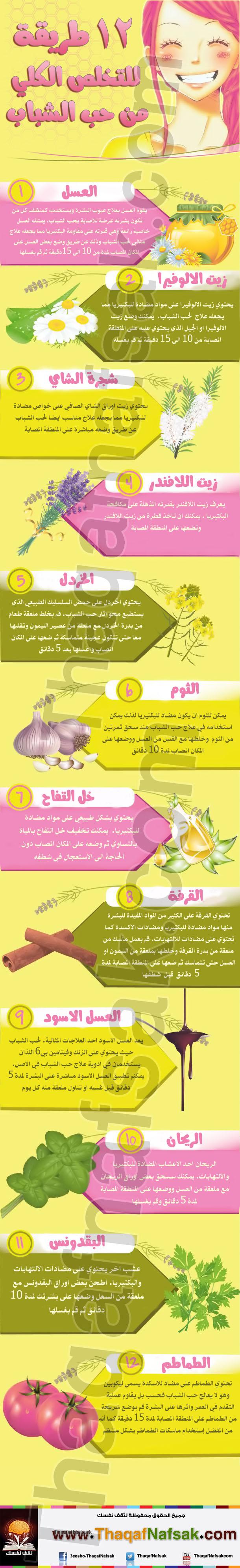 info77-