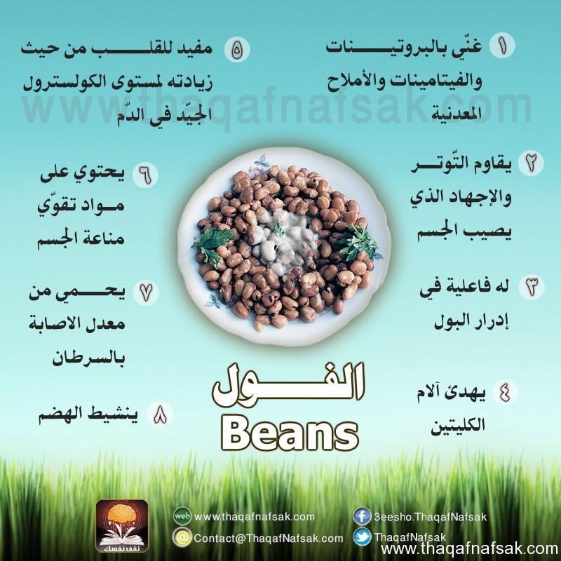 الفول www.thaqafnafsak.com